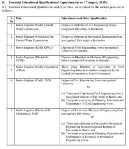 SSC JE Online Application Form Link 2019