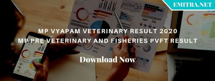 MP Vyapam Veterinary Result 2020