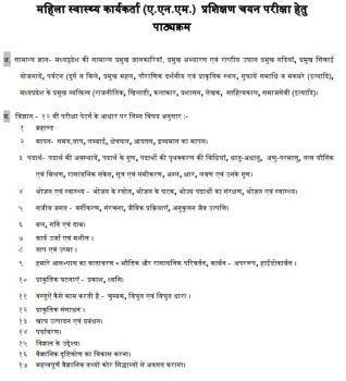 mp anm syllabus 2020