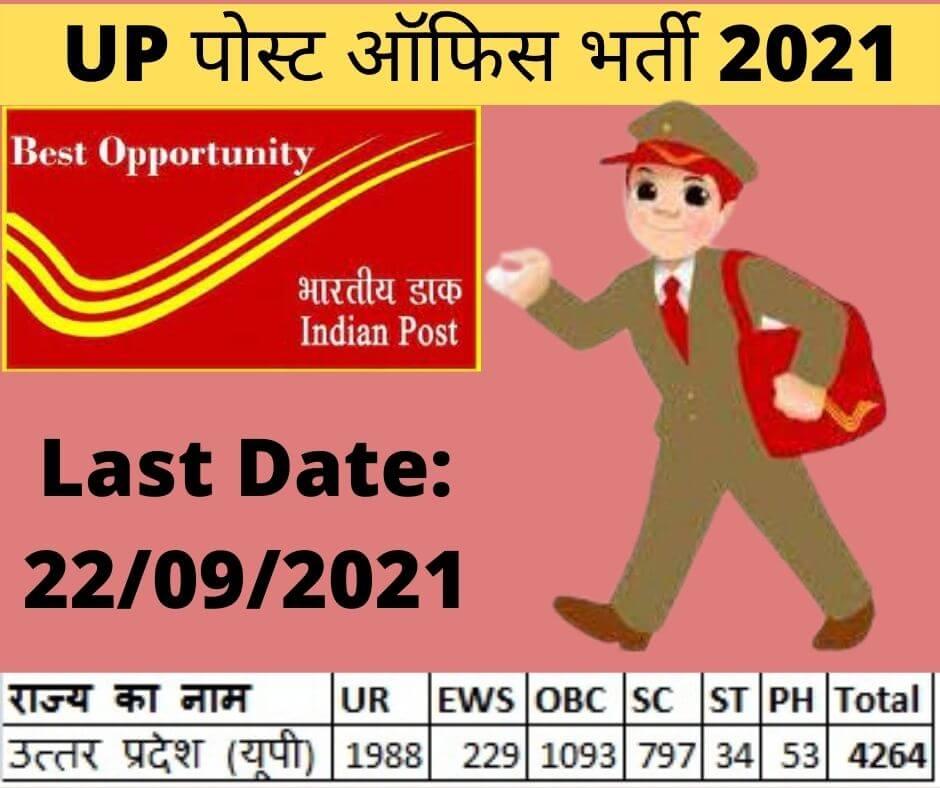 UP पोस्ट ऑफिस भर्ती 2021